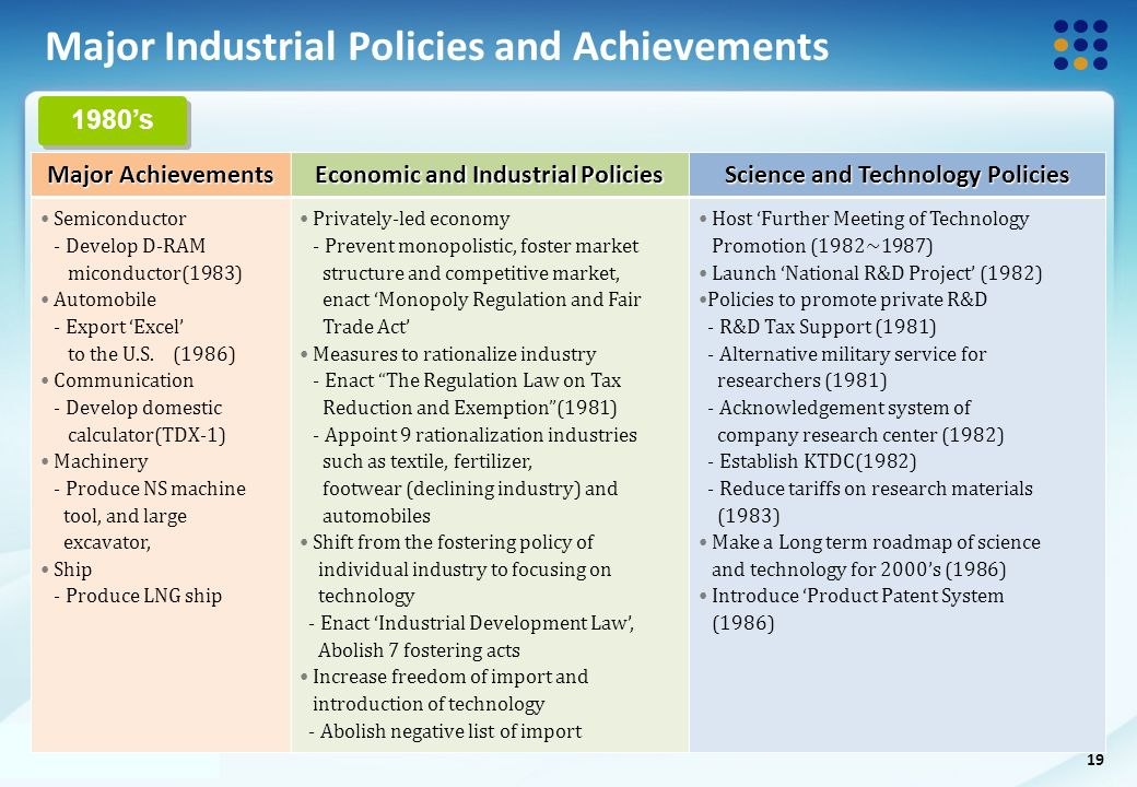 new industrial policy 1991