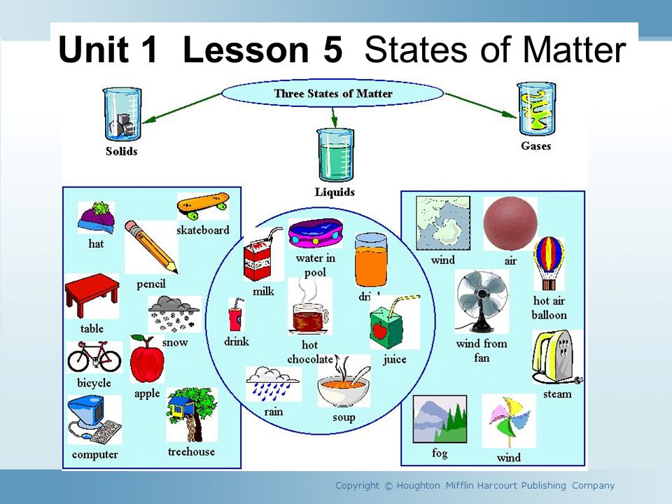 Forms Of Matter >> Unit 1 Lesson 5 States Of Matter Ppt Video Online Download