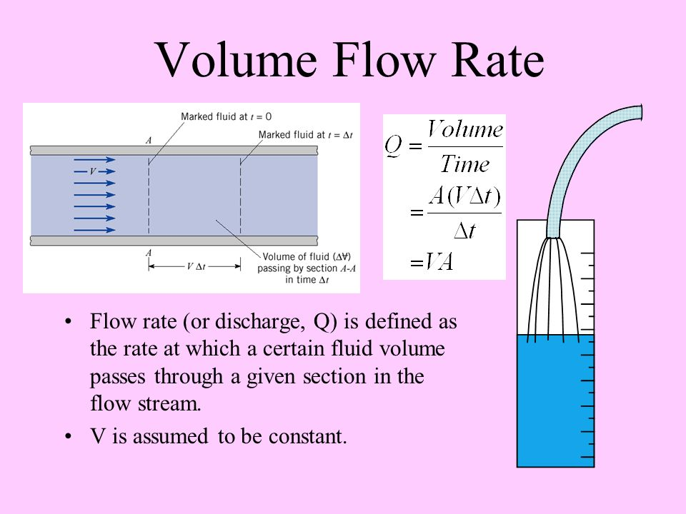 Ch fluids in motion ppt video online download