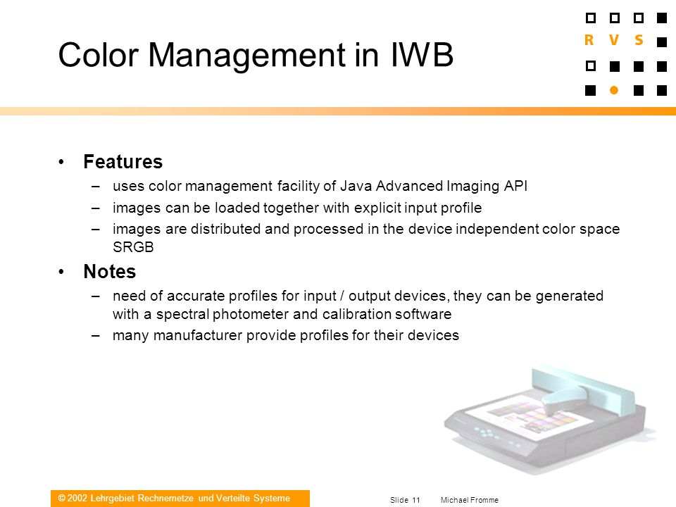 Color Management in IWB