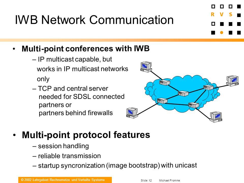 IWB Network Communication