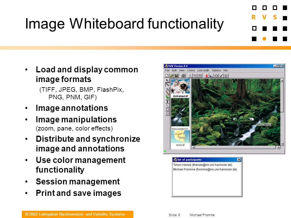Image Whiteboard functionality