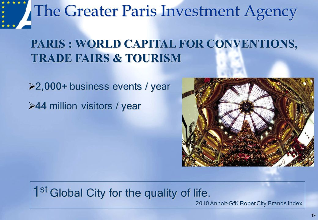 1st Global City for the quality of life.
