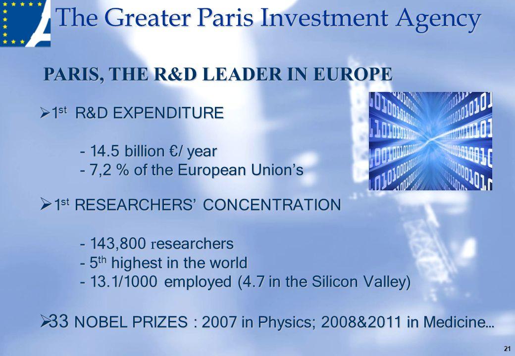 PARIS, THE R&D LEADER IN EUROPE