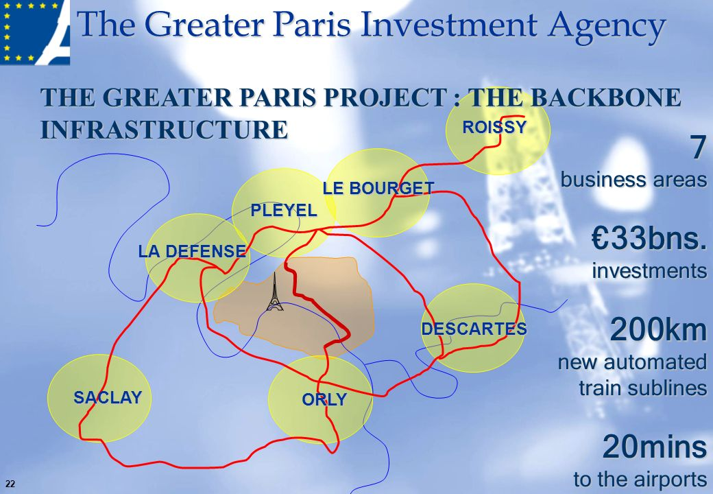 THE GREATER PARIS PROJECT : THE BACKBONE INFRASTRUCTURE