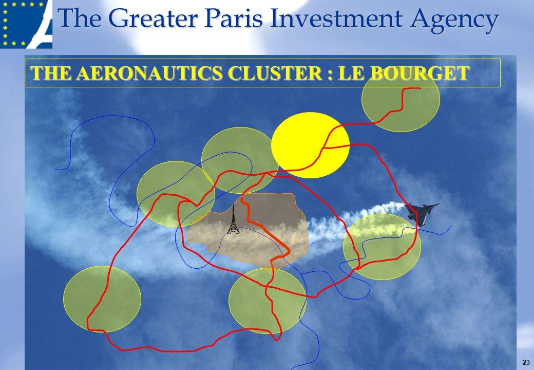THE AERONAUTICS CLUSTER : LE BOURGET