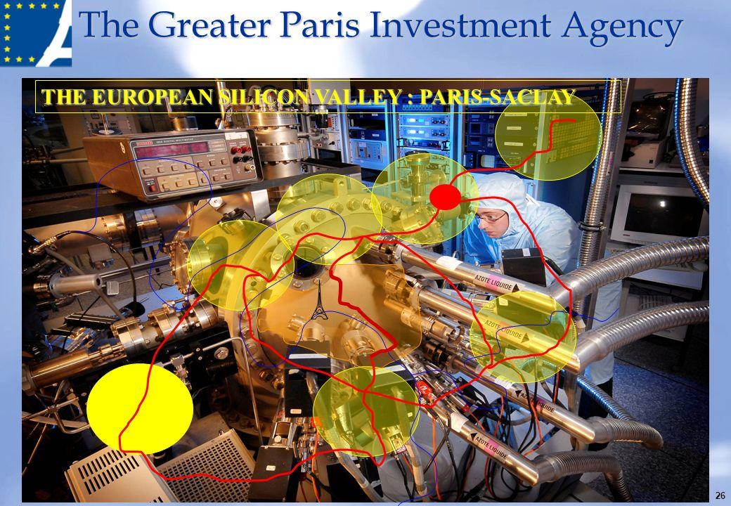 THE EUROPEAN SILICON VALLEY : PARIS-SACLAY