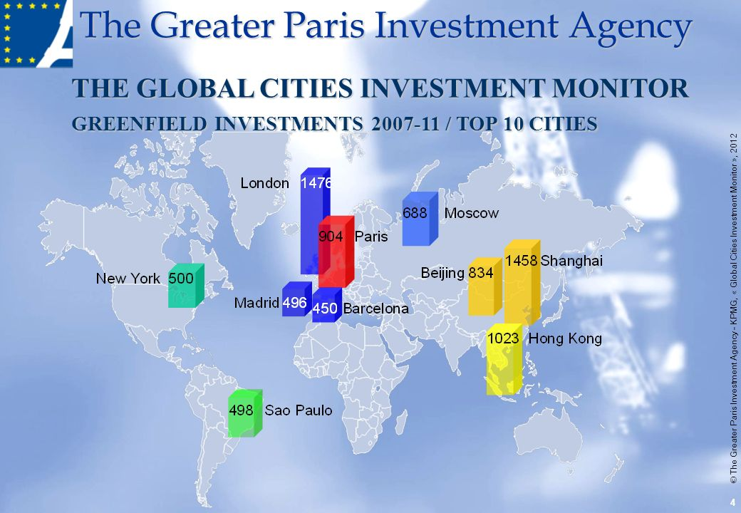 THE GLOBAL CITIES INVESTMENT MONITOR