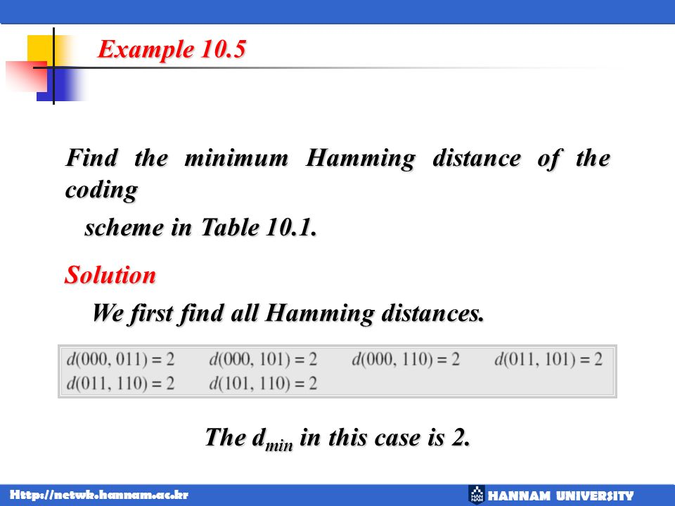 Error detection and correction ppt video online download for Table 6 3 gives the mean distance