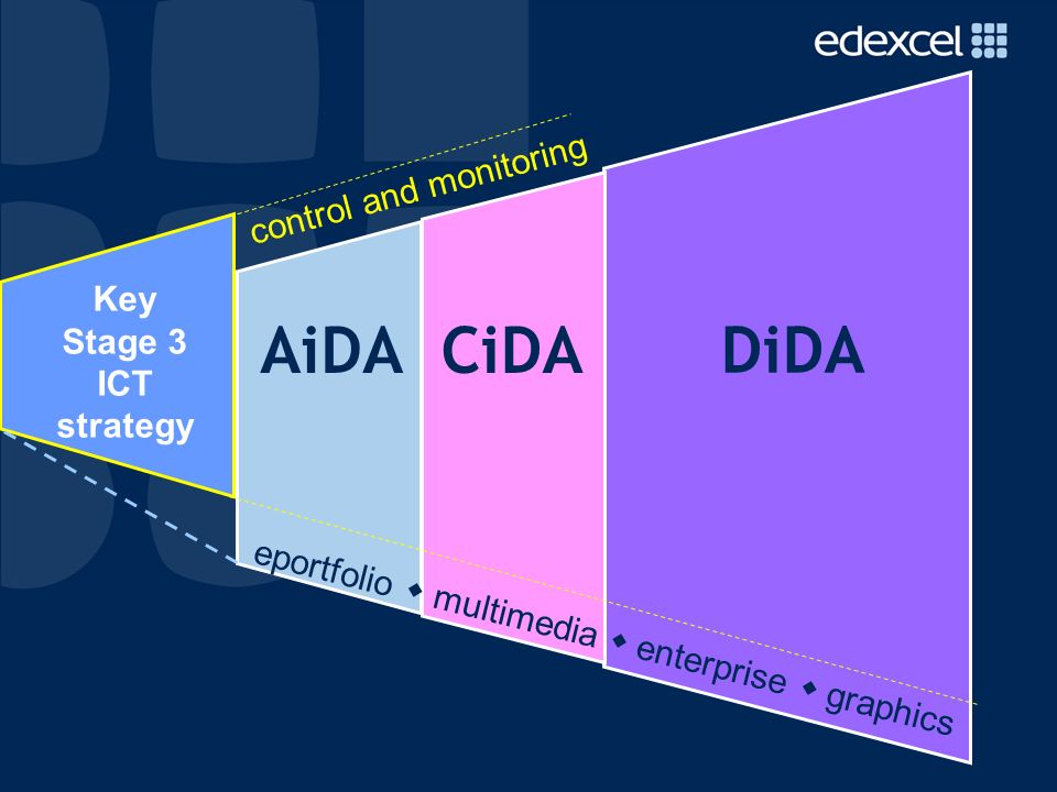 dida coursework review Matchware dida software how you can demonstrate how you went about completing a section of the coursework review and evaluation with screencorder 4.
