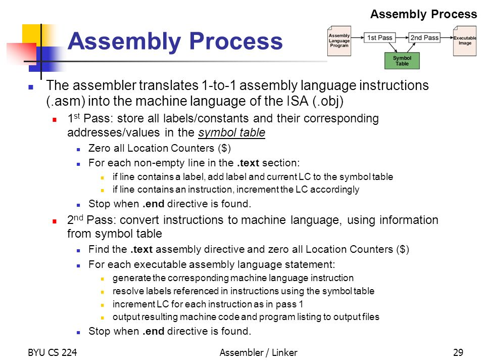 Assembly Language: IA-32 Instructions