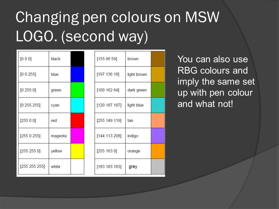 Changing pen colours on MSW LOGO. (second way)