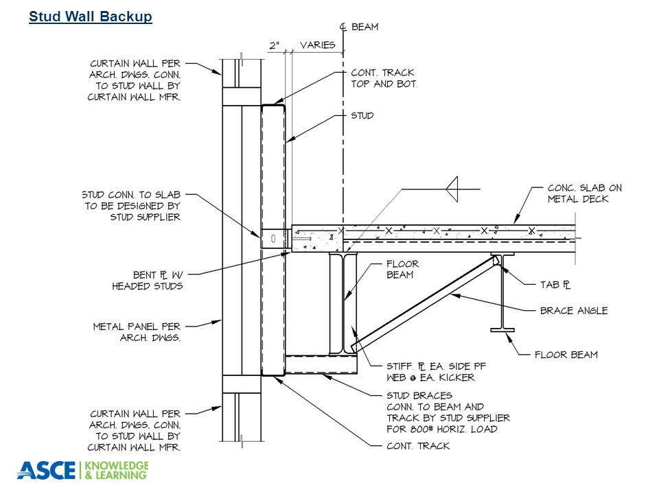 Steel Stud Wall Framing Details Remarkable Project On