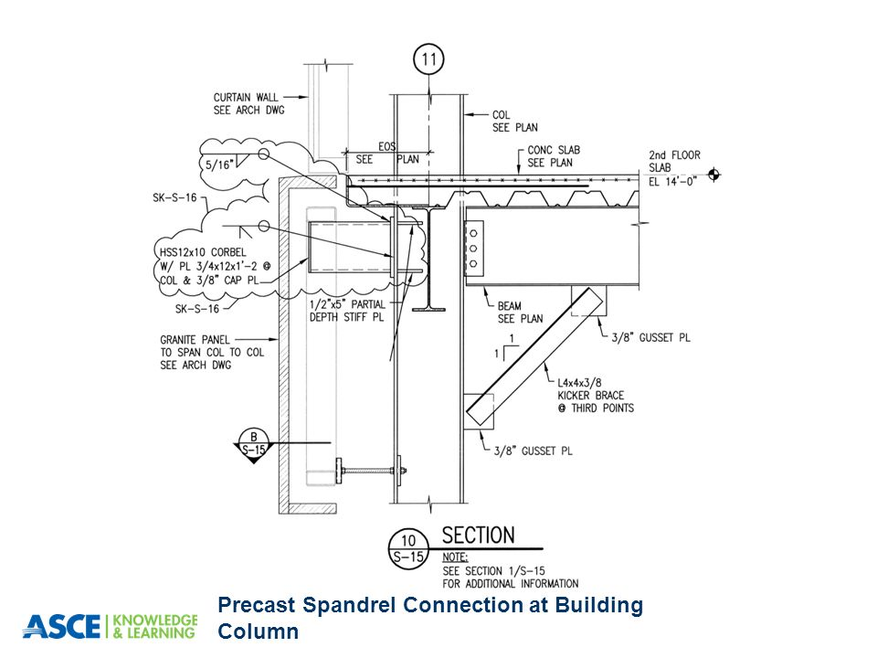 Curtainwall Primer For Design Professionals Ppt Download