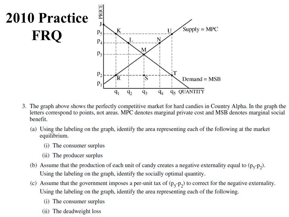 2010 Practice FRQ 19