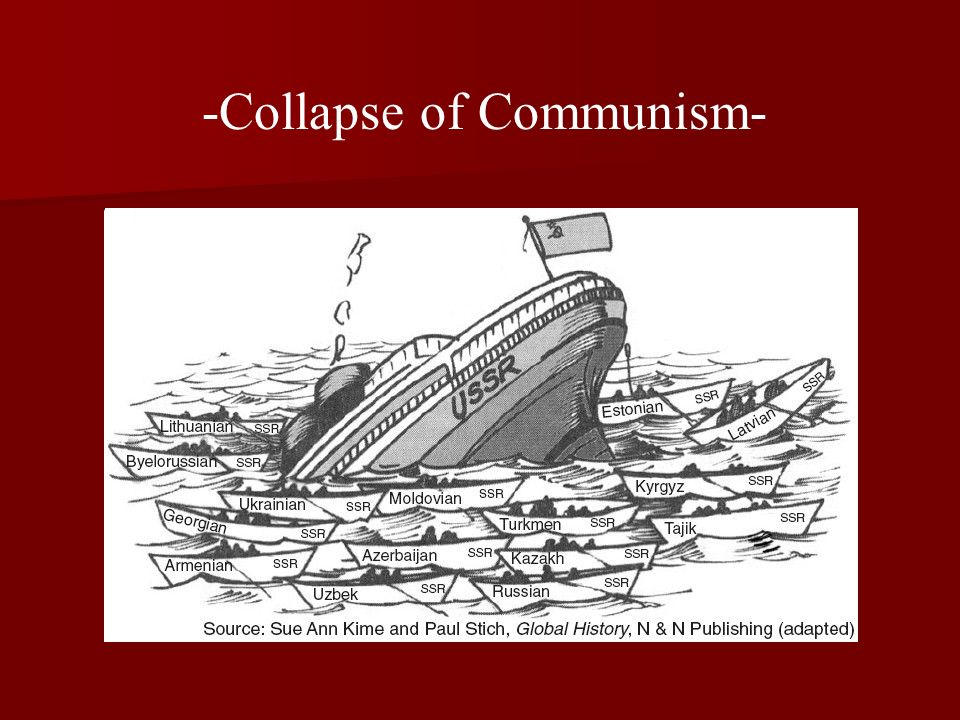 an overview of the fall of communism in eastern and central europe At the end of wwii, most of eastern and central europe's countries were being occupied by the soviet army.