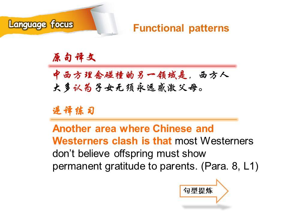 原句译文 逆译练习 Functional patterns 中西方理念碰撞的另一领域是,西方人大多认为子女无须永远感激父母。