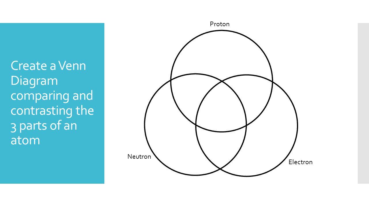Diagram of an atom sonundrobin diagram pooptronica