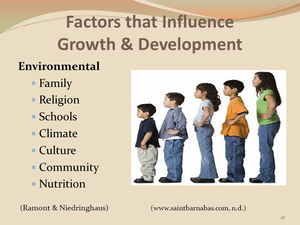 life factors that influence the development Review open access do early life factors affect the development of knee osteoarthritis in later life: a narrative review benny antony1, graeme jones1, xingzhong jin1 and changhai ding1,2 abstract osteoarthritis (oa) mainly affects older populations however, it is possible that early life factors contribute to the.