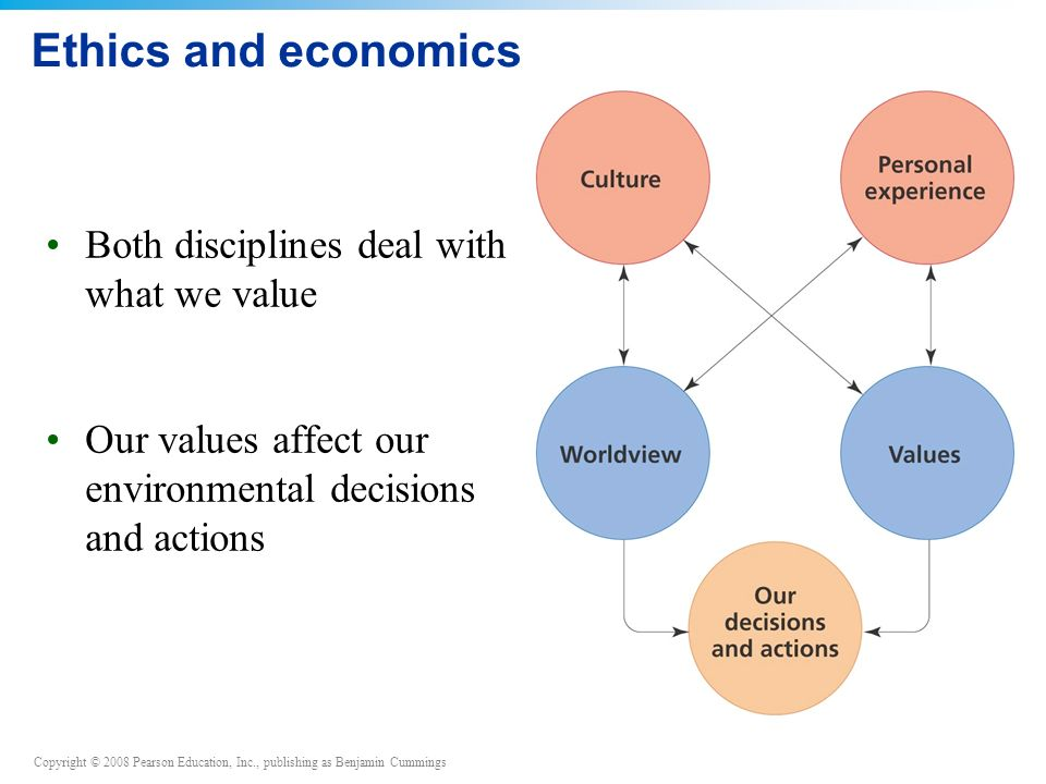 Ethics and economics Both disciplines deal with what we value