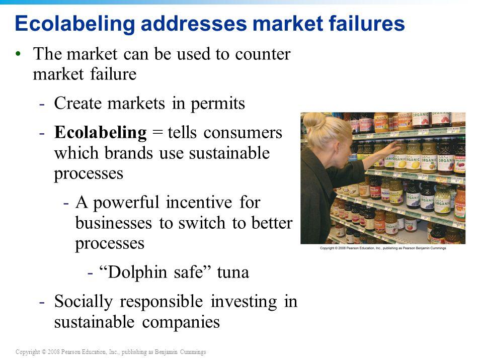 Ecolabeling addresses market failures