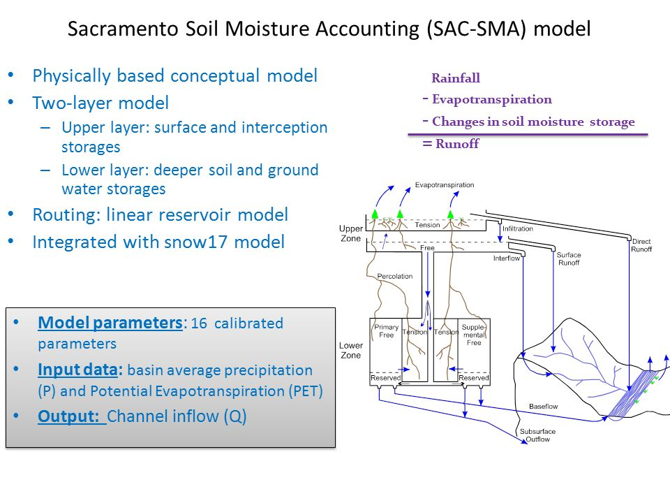Streamflow predictability ppt video online download