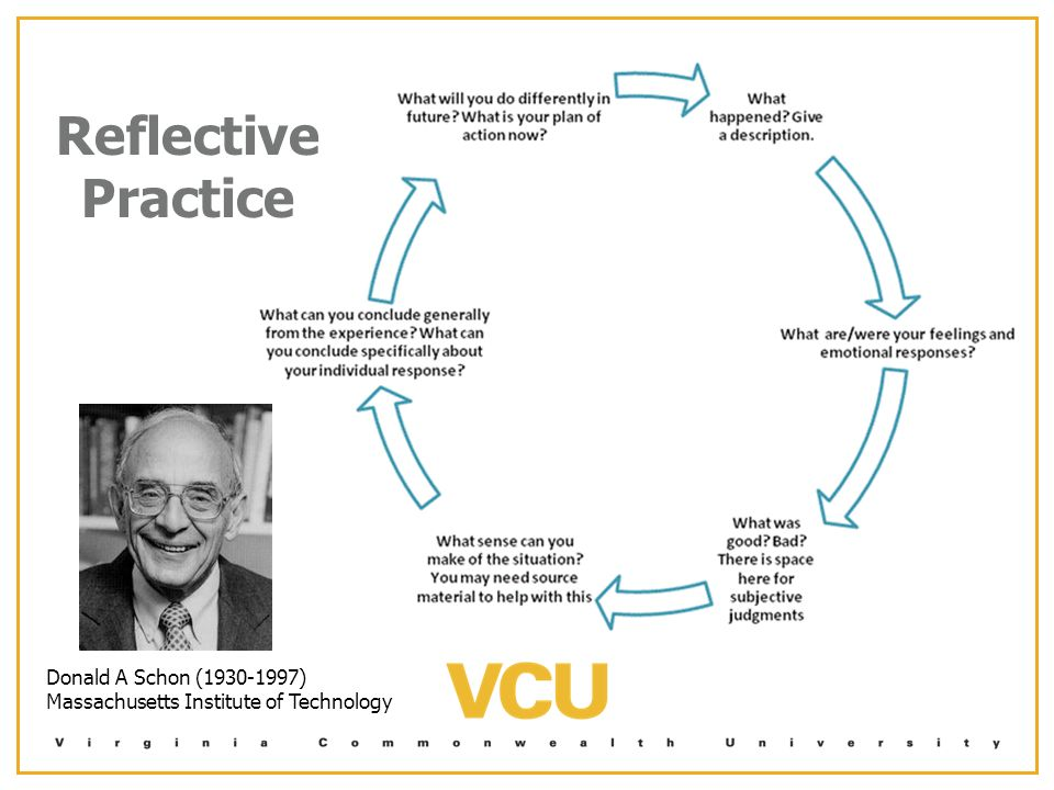 rolfe s reflective practice Reflective practices are key elements to successful development in near any some are elegantly simple such as rolfe's 'what reflective practice.