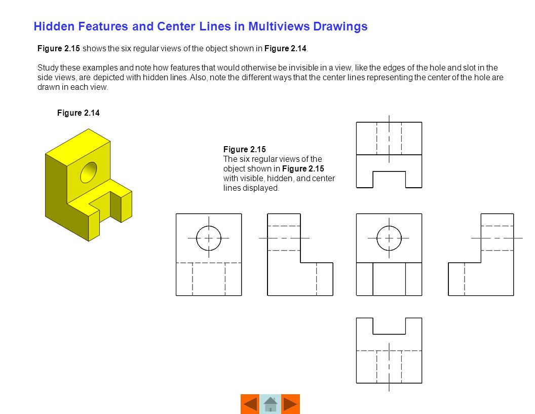 Drawing Lines In Objective C : Unit multiview drawing ppt download