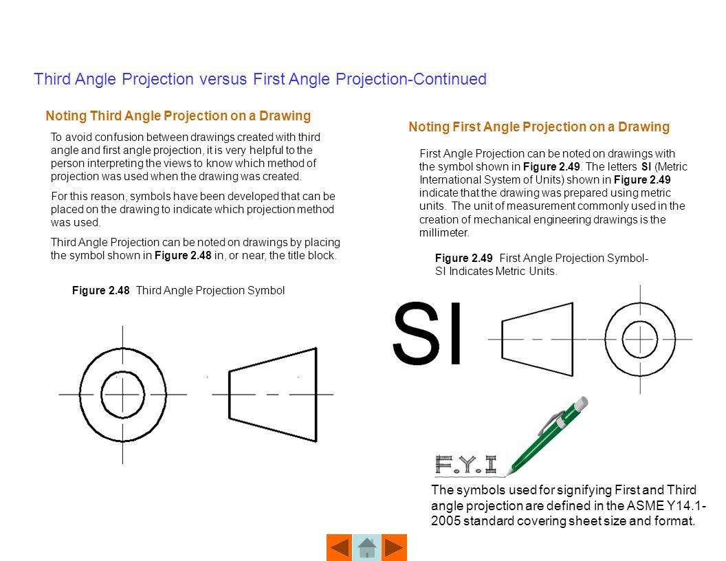 Third Angle Projection Custom Paper Writing Service