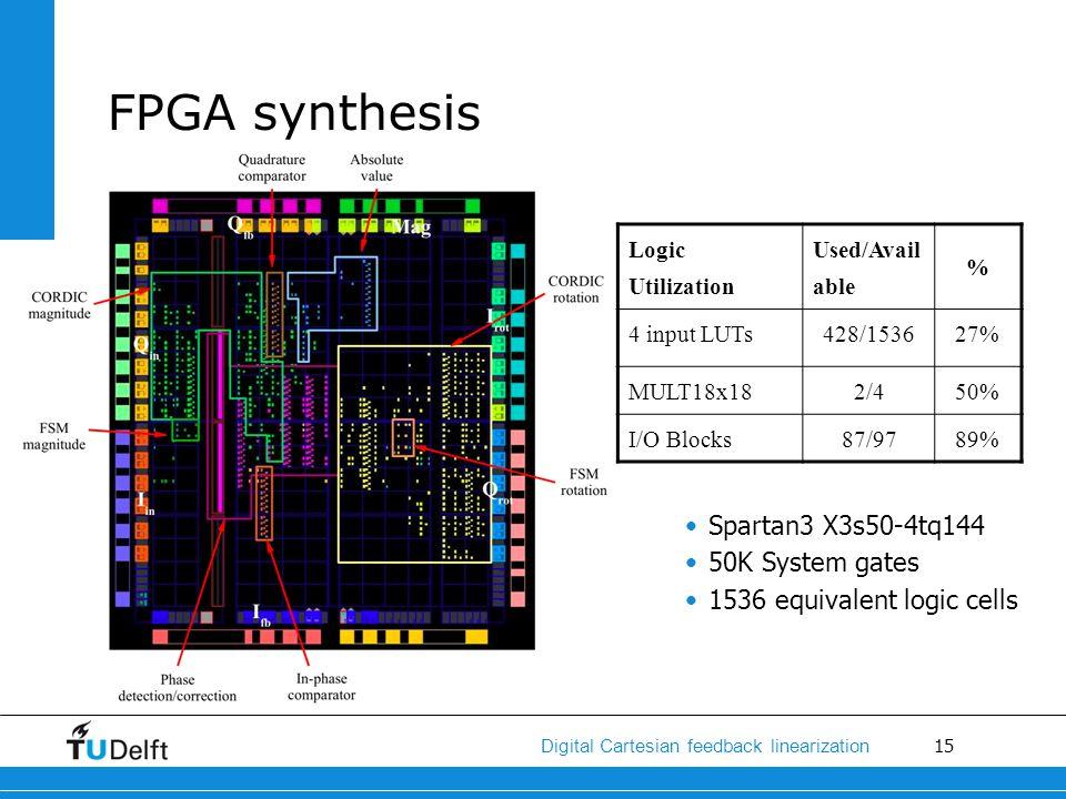 fpga correlation thesis