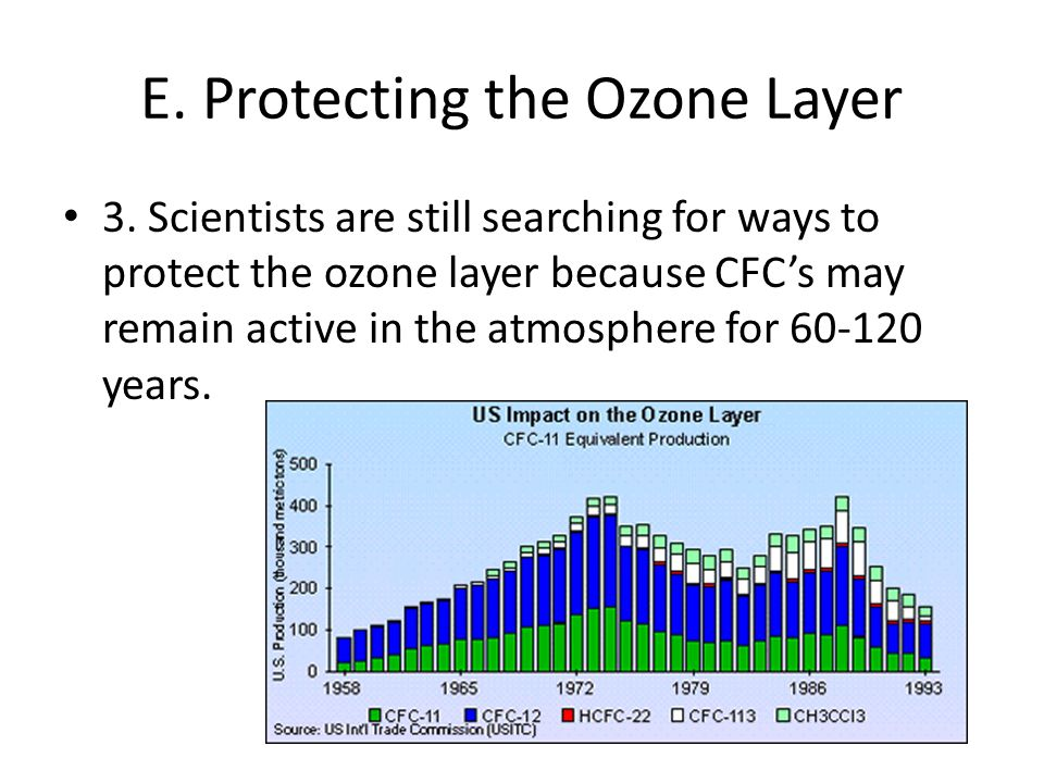 ways to protect the ozone layer How did an international agreement signed in 1987 successfully protect humans  and the earth's ecosystems.