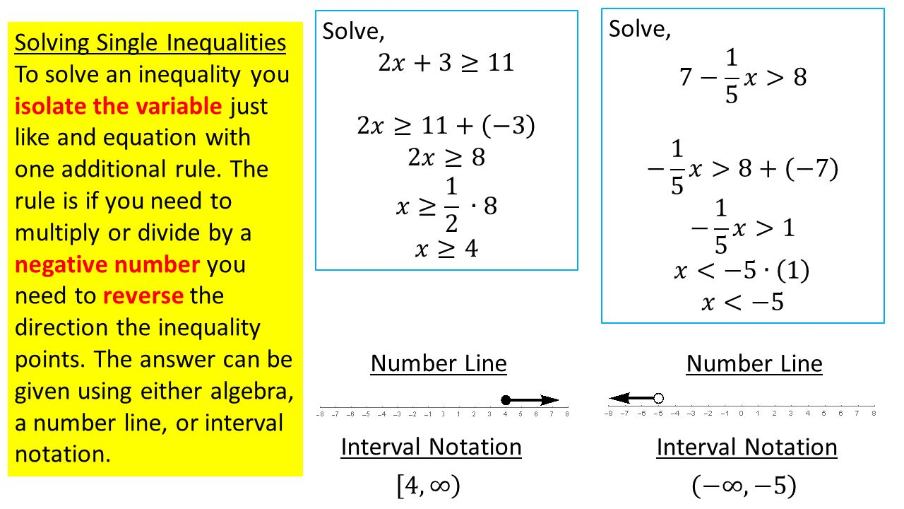 Drawing Using Inequality Number Lines : Section solving linear inequalities ppt video online