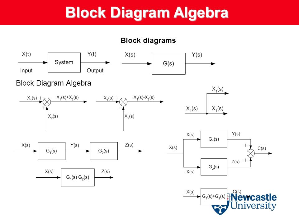 block diagram algebra examples - facbooik, Wiring block