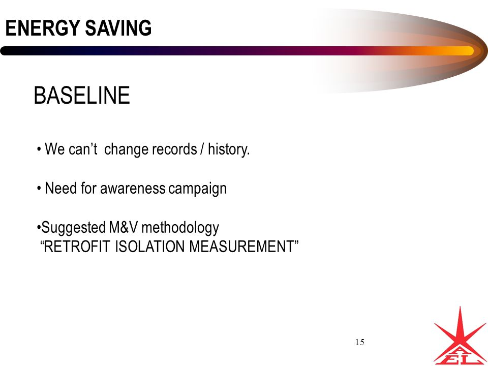 Energy Saving Campaign : Structure of presentation ppt video online download