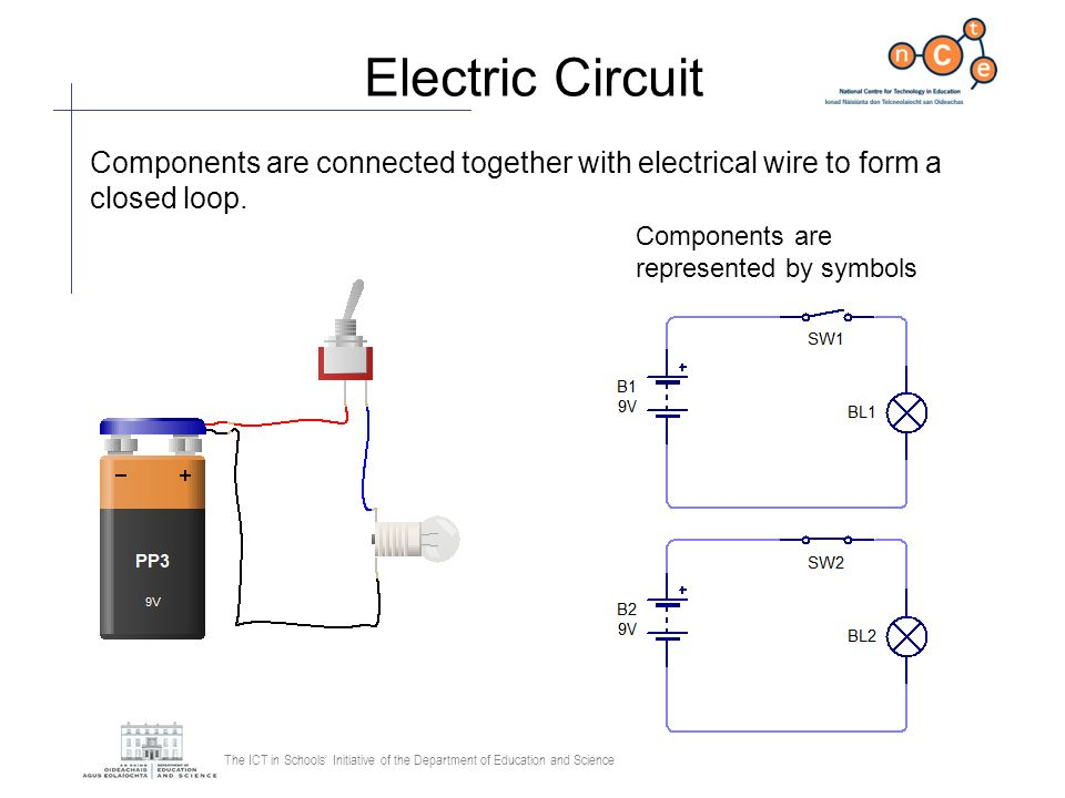 Electric Circuit Components are connected together with electrical wire to form a closed loop.