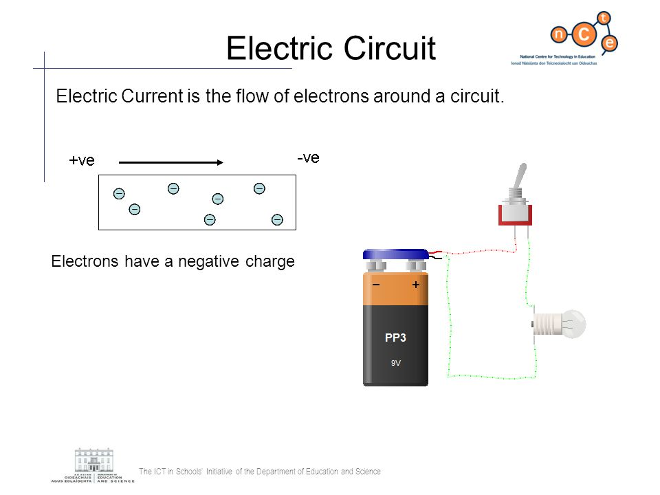 Electric Circuit Electric Current is the flow of electrons around a circuit.