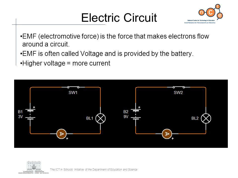 Electric Circuit EMF (electromotive force) is the force that makes electrons flow around a circuit.