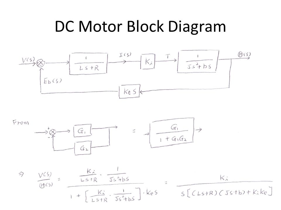 dc motor block diagram