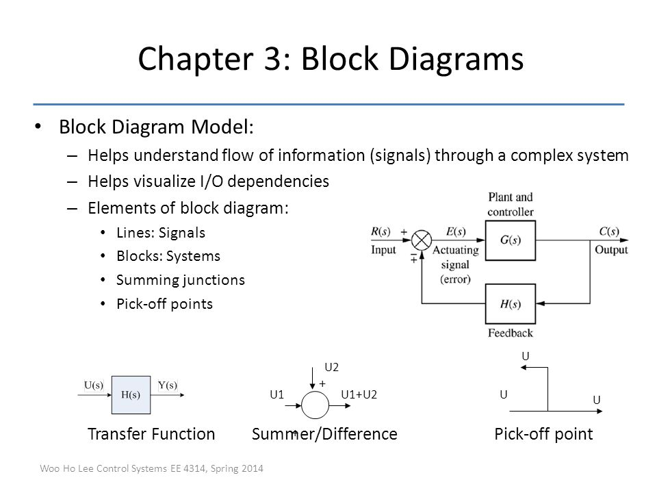 control systems ee 4314 lecture 7 february 4, ppt video ... chapter 3 block diagrams and signal flow graphs block diagram and working of smps