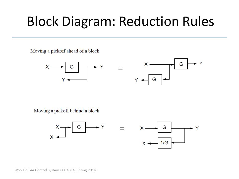 control systems ee 4314 lecture 7 february 4, ppt video ... block diagram algebra examples