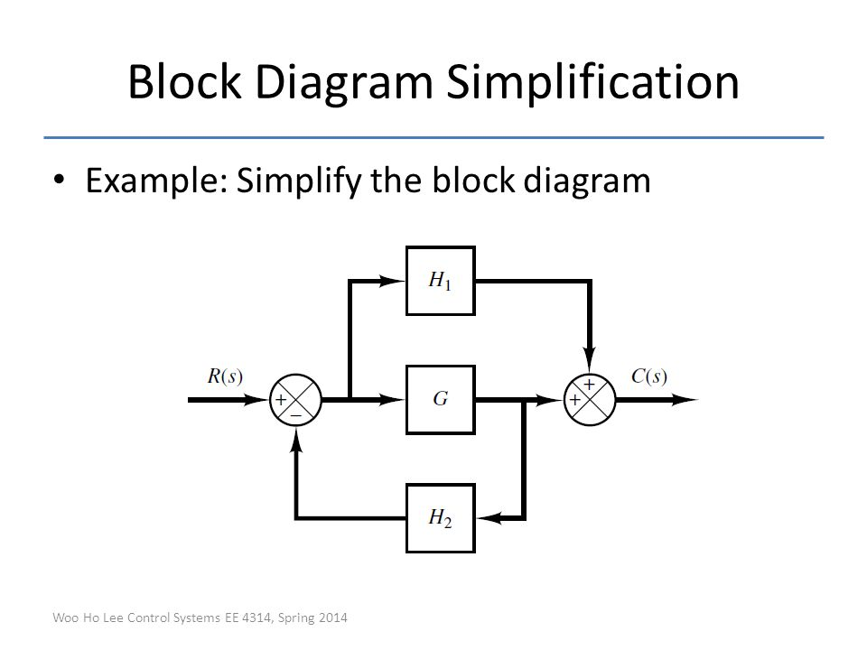 Fancy Block Diagram Control System Pdf Component - Electrical and ...