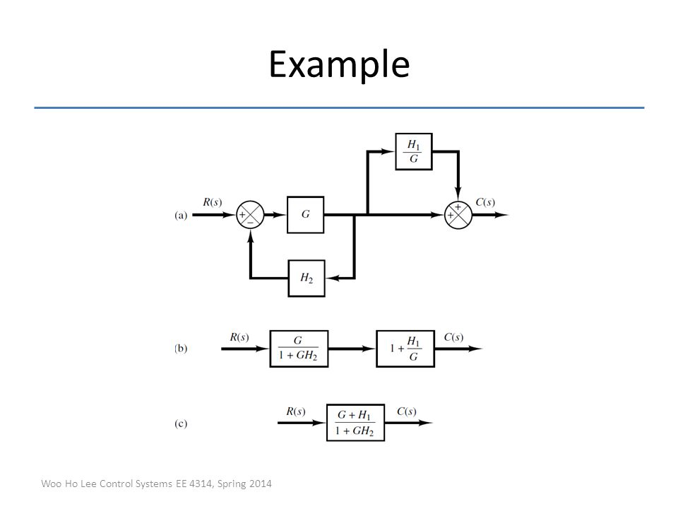 control systems ee 4314 lecture 7 february 4  ppt video