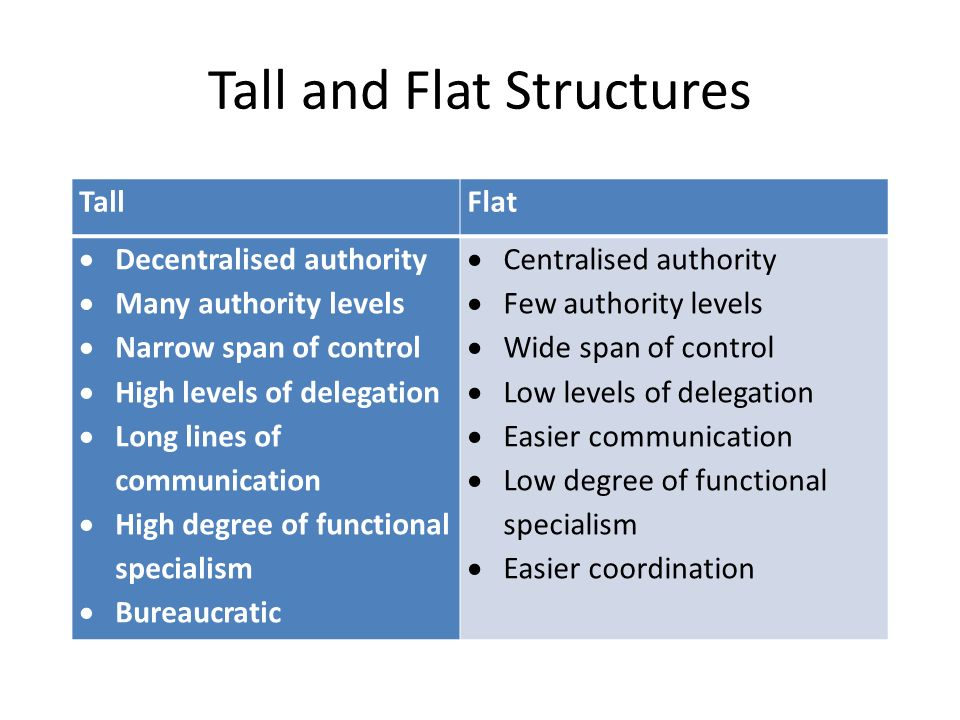 Tall and Flat Structures