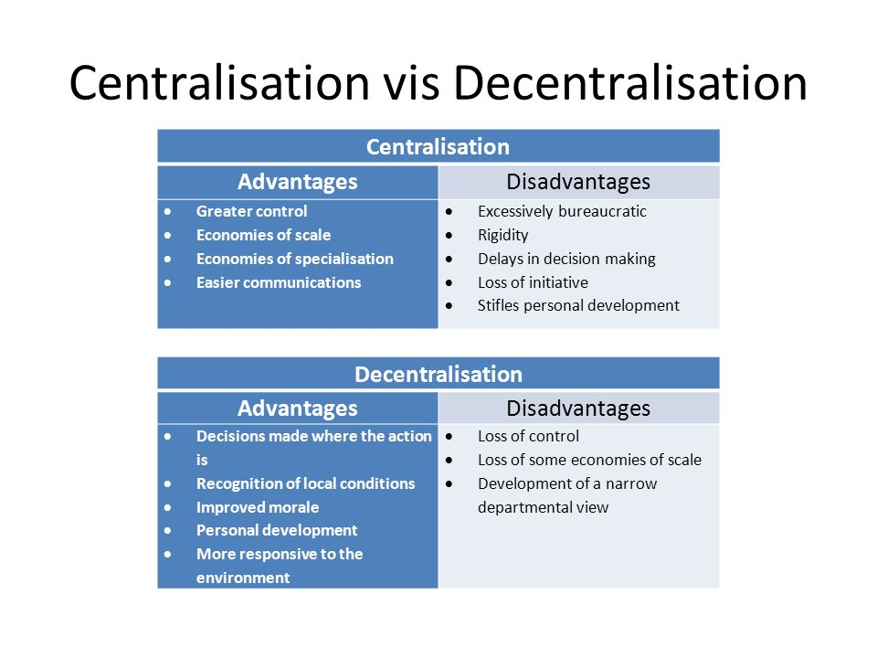 Centralisation vis Decentralisation