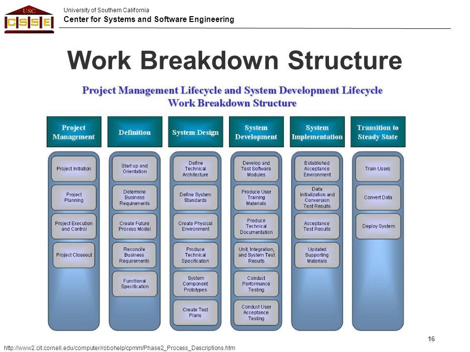 Project Management And Risk Workshop Ppt Video Online