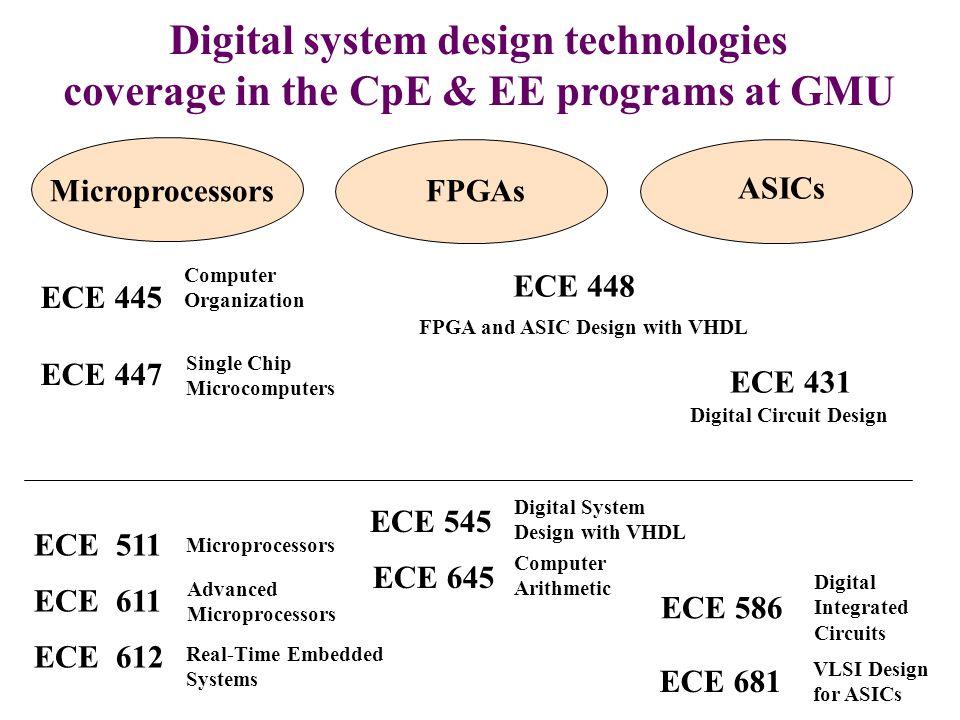advanced digital system design pdf