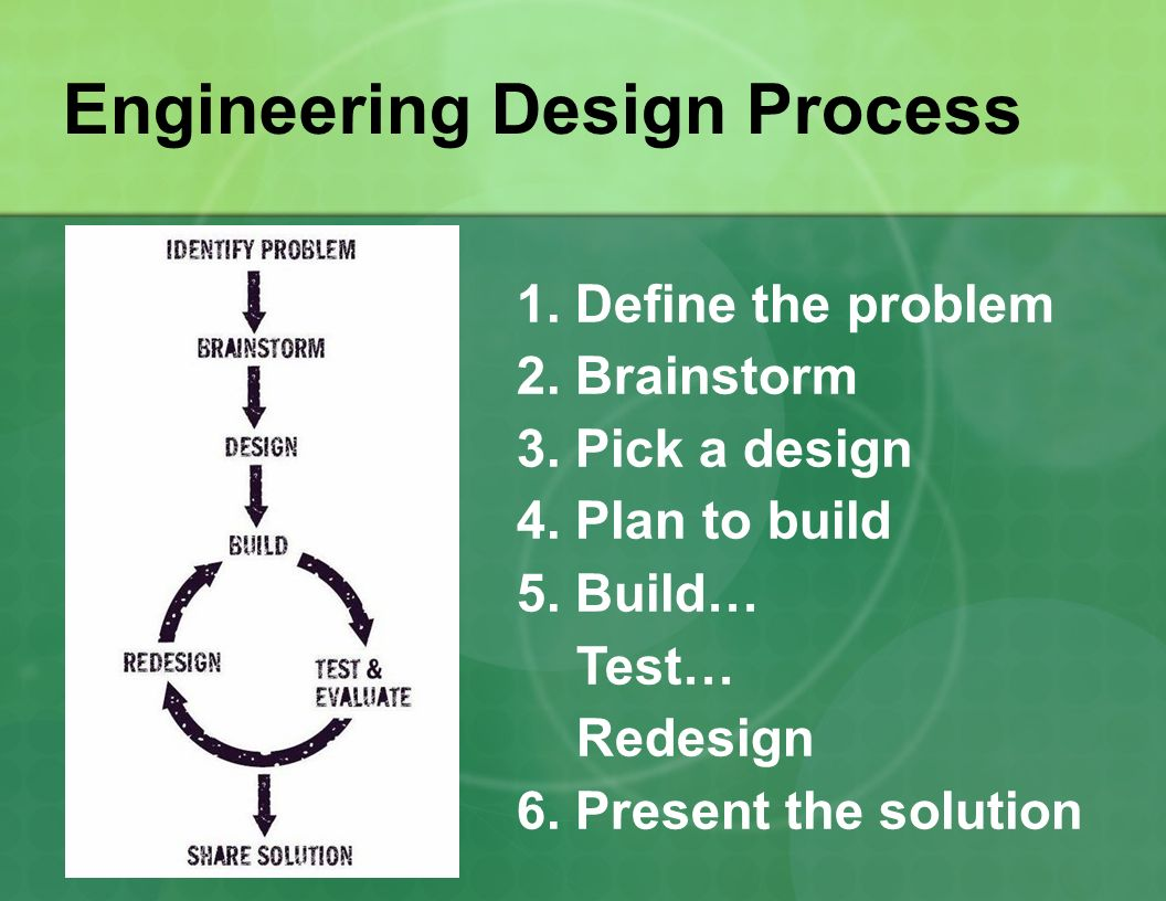 Engineering Design Process : Engineers create what has never existed ppt video