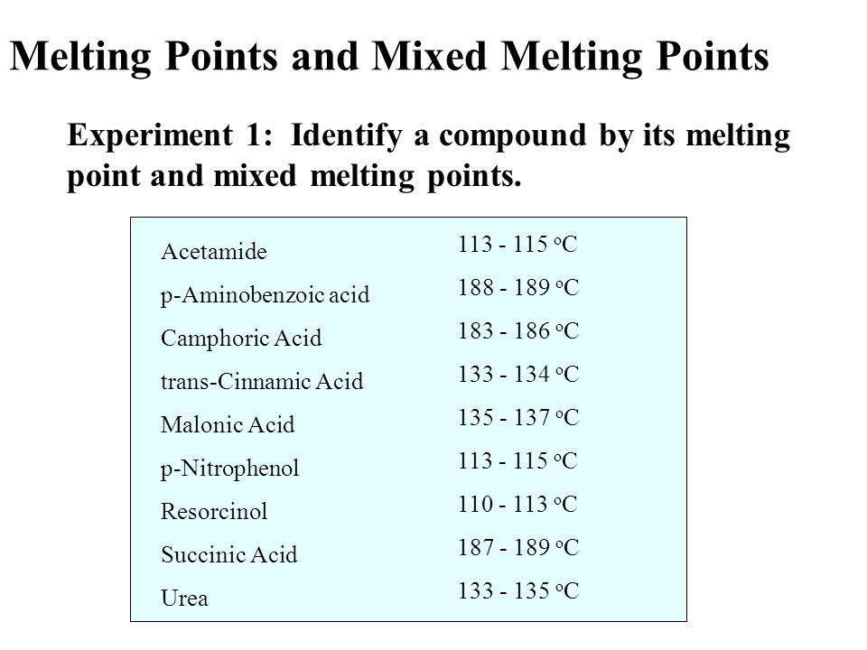 mixed melting points View lab report - mixed melting point lab report from chem 3al at university of california, berkeley mixed melting points lab report (10-mar-2007) norbert wang gsi: n stephanopoulos purpose.