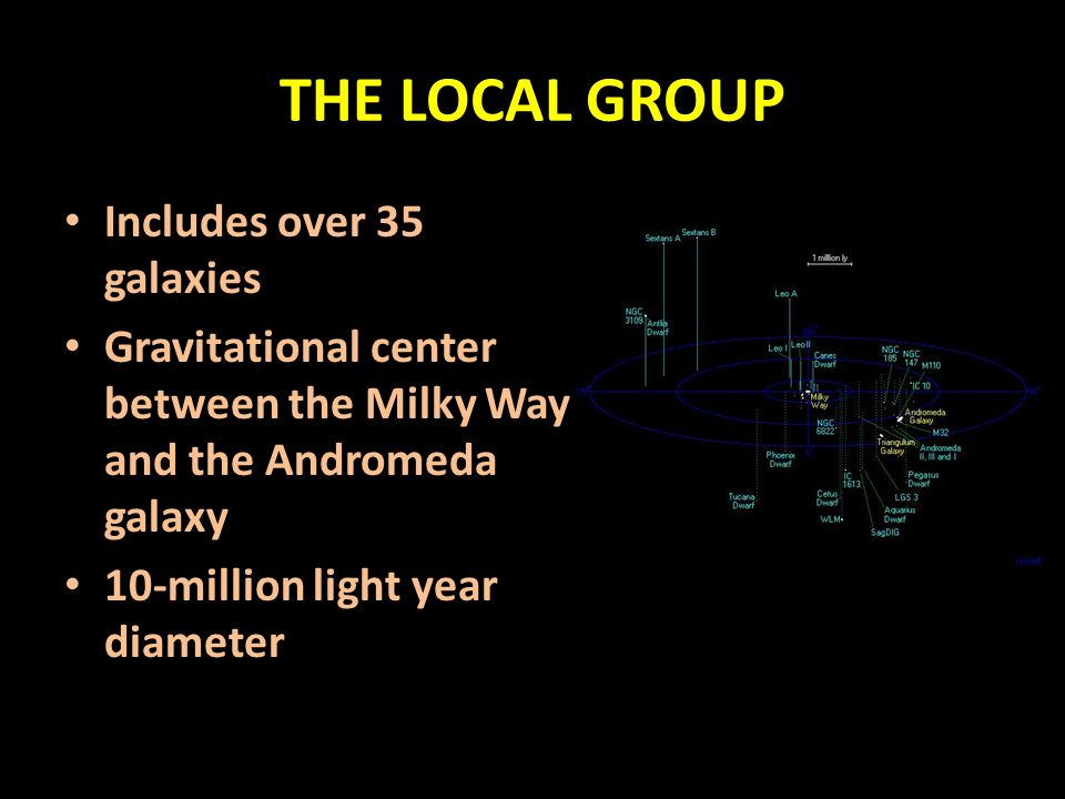 THE MILKY WAY Day 3: Neighbours. - ppt video online download