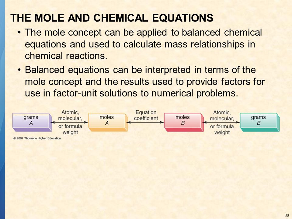 mole relationship in a chemical equation